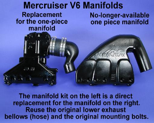 Comparison of one and two piece manifolds