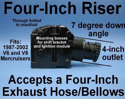 Four inch riser hose dimension