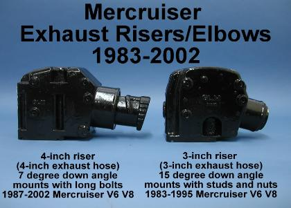 comparison 3 and 4-inch risers