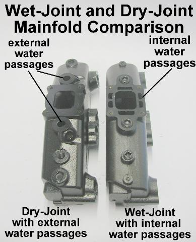 Comparison of the water jackets between dry and wet joint manifolds
