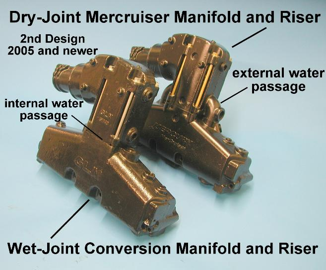 Comparison wet joint and dry joint manifold risers/elbows