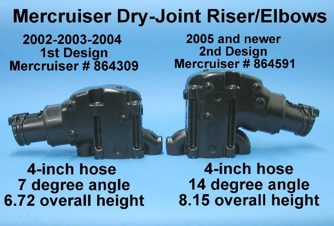 Comparison between new and old dry joint risers/elbows