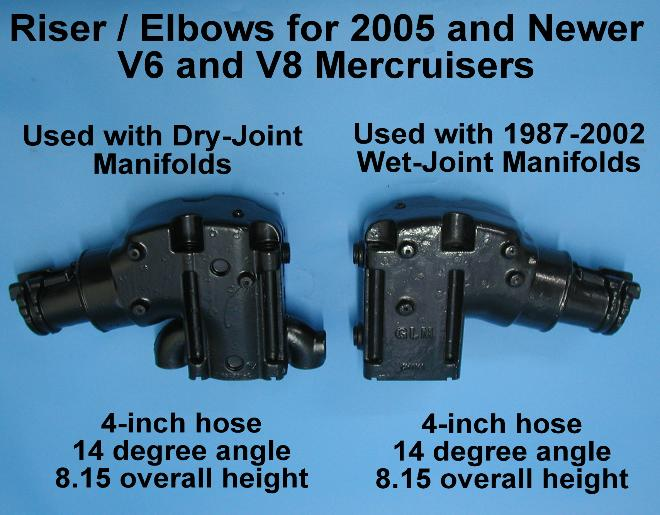 Comparison wet joint and dry joint risers/elbows