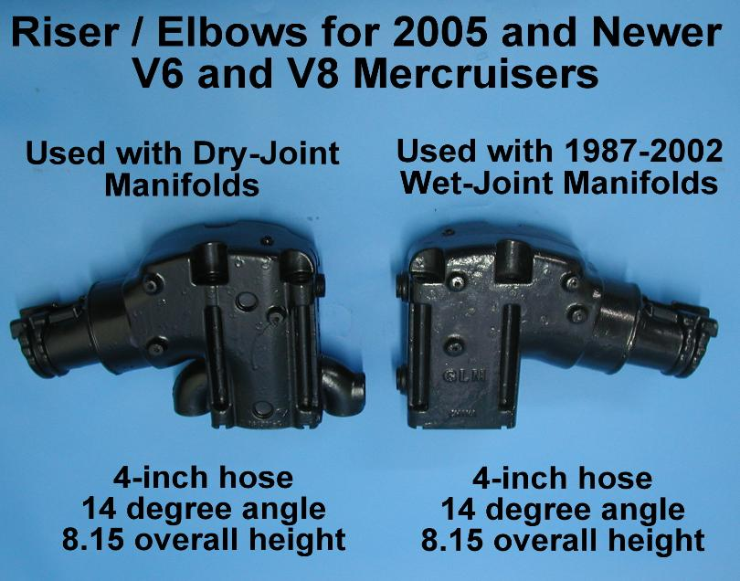 Comparison between wet joint and dry joint risers/elbows