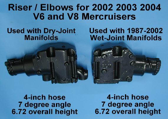 Side comparison of wet and dry joint riser/elbow