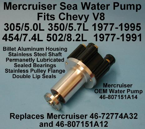 Billet pump with part numbers